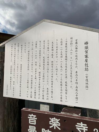 宮後城 〜解説板 蜂須賀家屋敷跡(宮後城跡)〜
